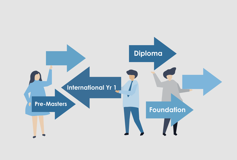 foundation and pathway programmes